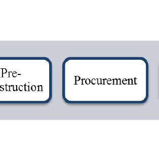 Property Management Vol 20, No 1 - emeraldinsightcom